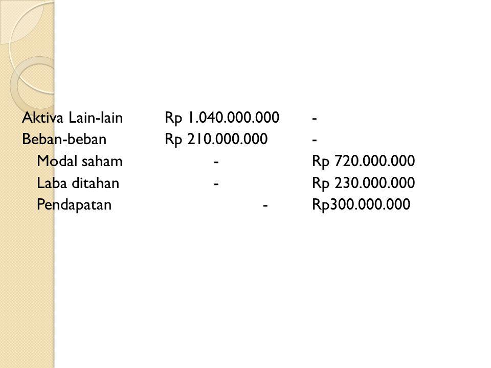 Aktiva Lain-lain Rp 1. 040. 000. 000 - Beban-beban Rp 210. 000