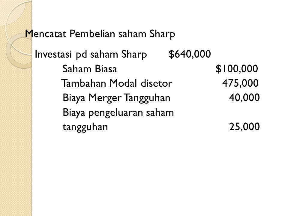 Mencatat Pembelian saham Sharp Investasi pd saham Sharp $640,000 Saham Biasa $100,000 Tambahan Modal disetor 475,000 Biaya Merger Tangguhan 40,000 Biaya pengeluaran saham tangguhan 25,000