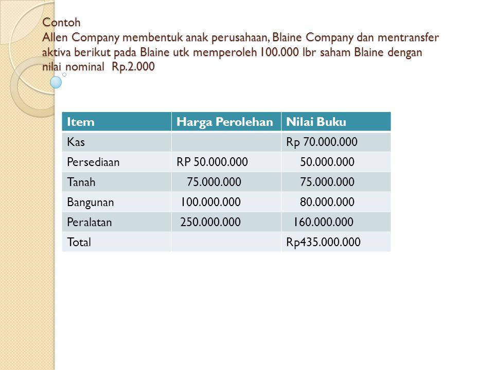 Contoh Allen Company membentuk anak perusahaan, Blaine Company dan mentransfer aktiva berikut pada Blaine utk memperoleh 100.000 lbr saham Blaine dengan nilai nominal Rp.2.000