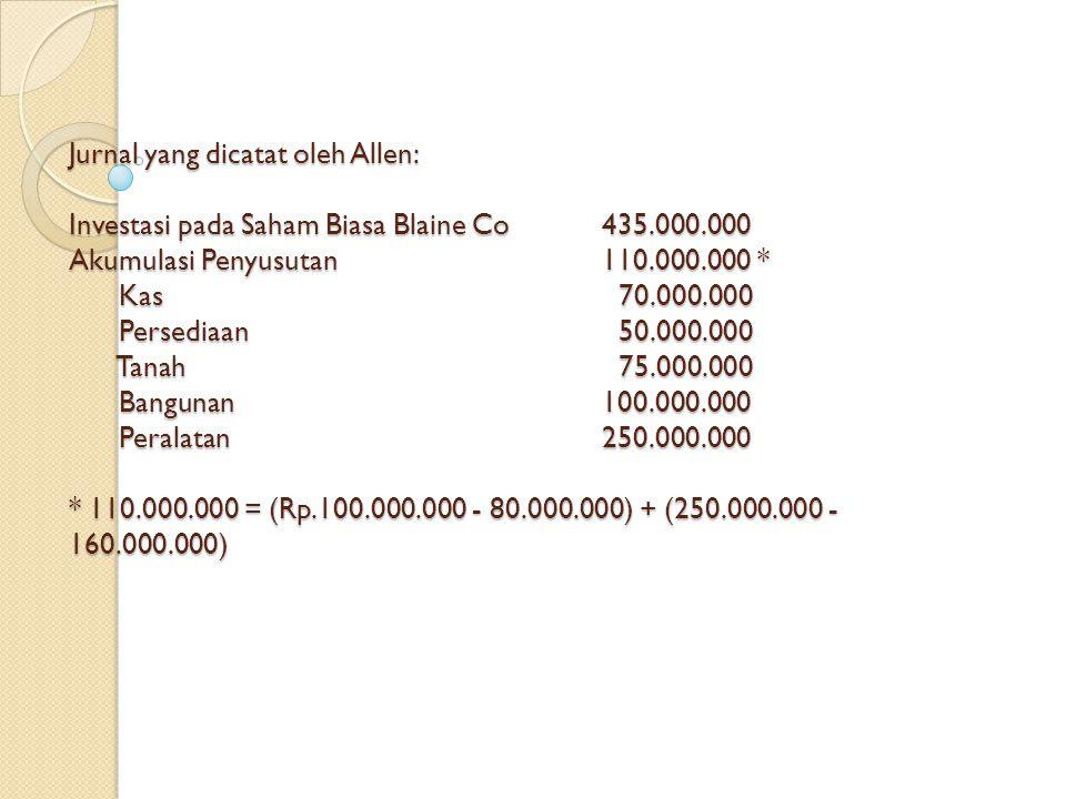 Jurnal yang dicatat oleh Allen: Investasi pada Saham Biasa Blaine Co