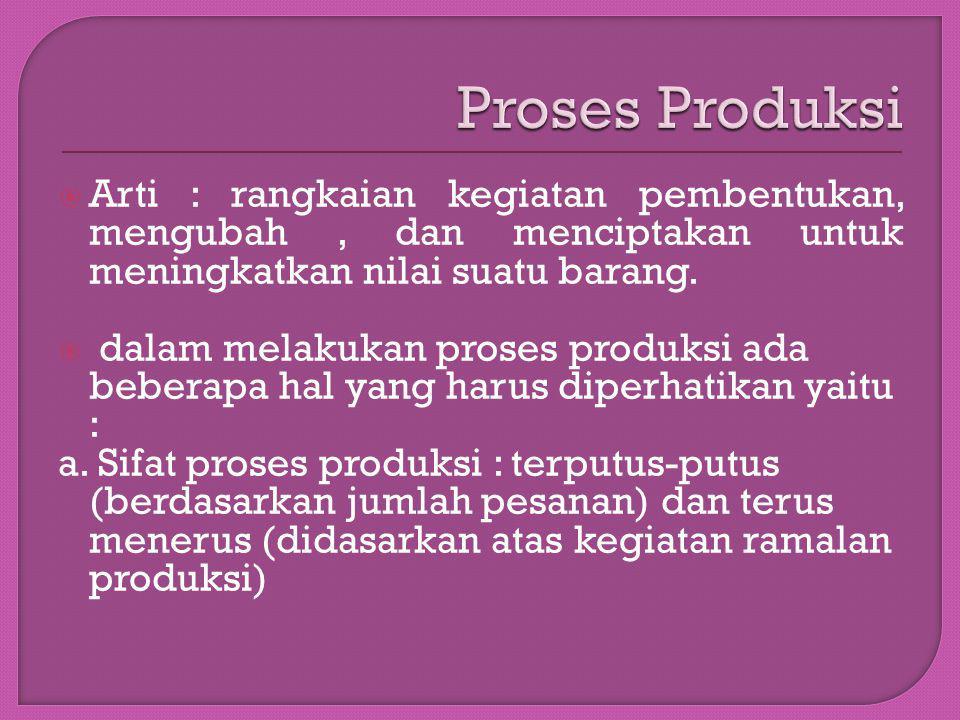 Proses Produksi Arti : rangkaian kegiatan pembentukan, mengubah , dan menciptakan untuk meningkatkan nilai suatu barang.