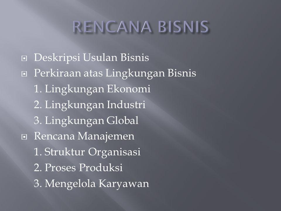 RENCANA BISNIS Deskripsi Usulan Bisnis