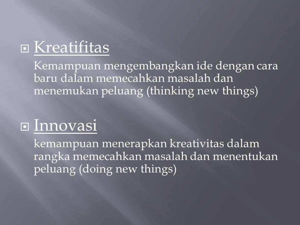 Kreatifitas Kemampuan mengembangkan ide dengan cara baru dalam memecahkan masalah dan menemukan peluang (thinking new things)