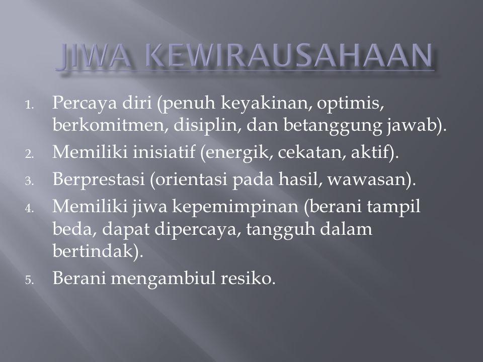 Jiwa Kewirausahaan Percaya diri (penuh keyakinan, optimis, berkomitmen, disiplin, dan betanggung jawab).