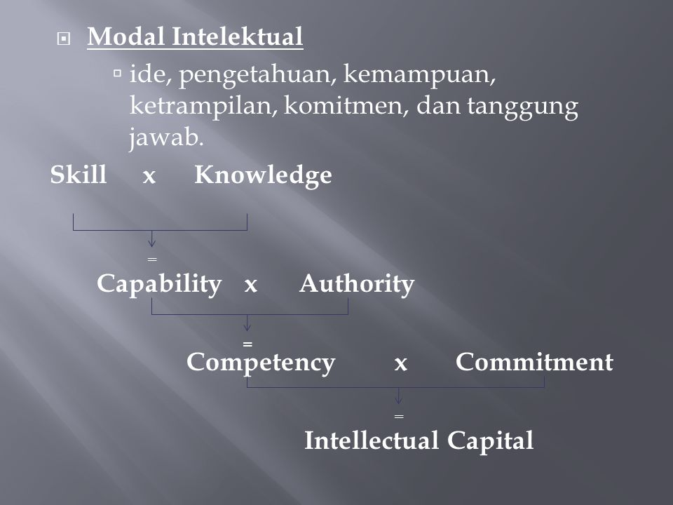 Capability x Authority