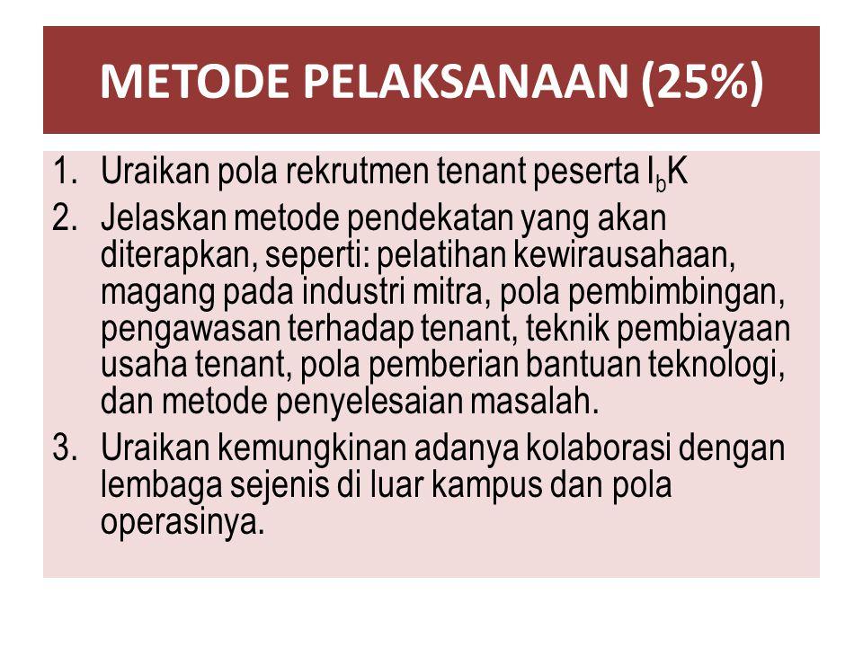 METODE PELAKSANAAN (25%)