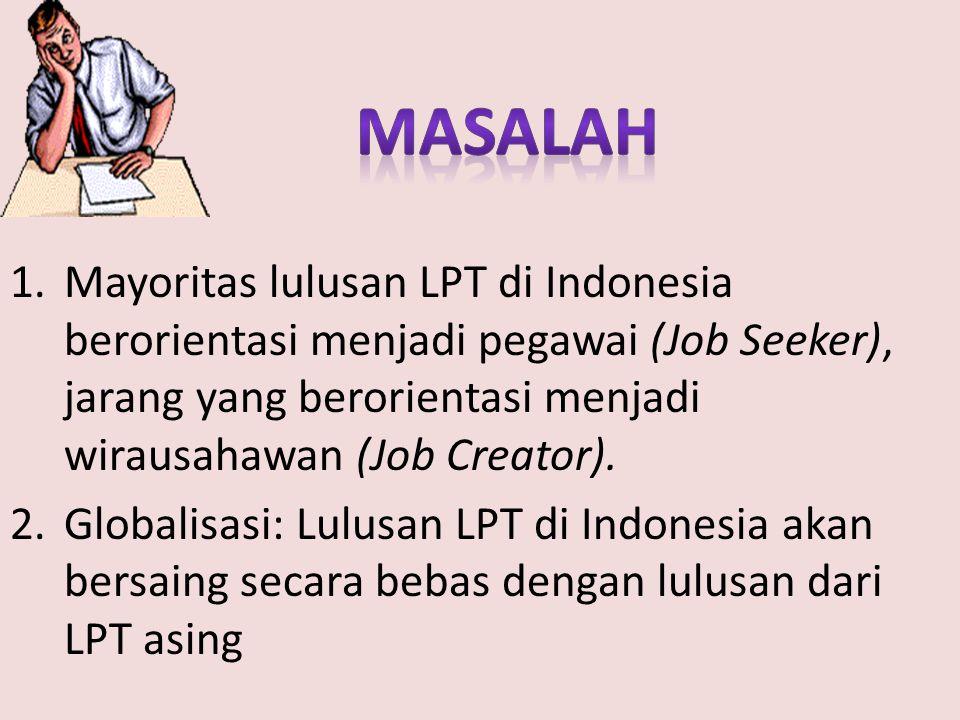 Mayoritas lulusan LPT di Indonesia berorientasi menjadi pegawai (Job Seeker), jarang yang berorientasi menjadi wirausahawan (Job Creator).