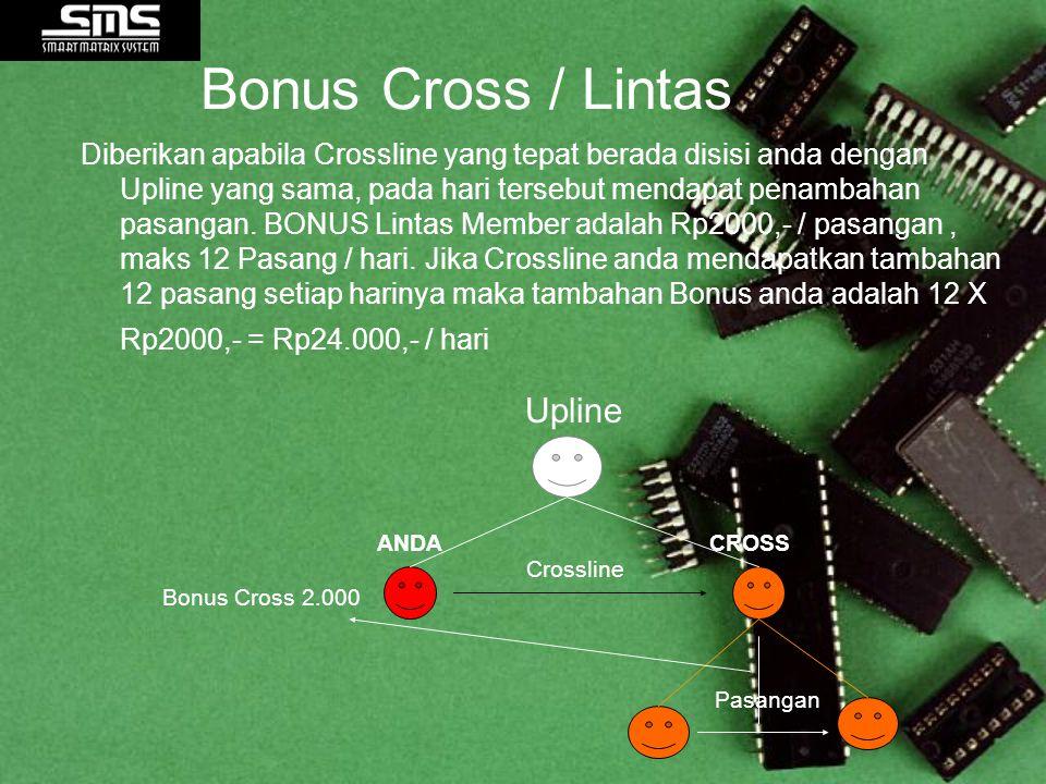 Bonus Cross / Lintas Upline