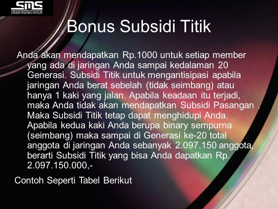 Bonus Subsidi Titik