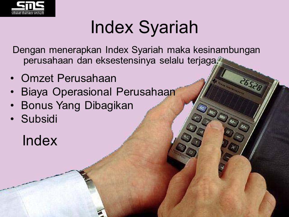 Index Syariah Index Omzet Perusahaan Biaya Operasional Perusahaan