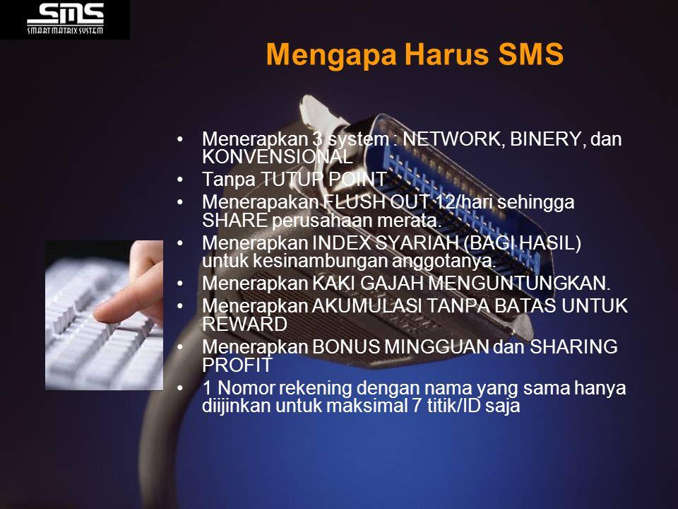 Mengapa Harus SMS Menerapkan 3 system : NETWORK, BINERY, dan KONVENSIONAL. Tanpa TUTUP POINT.