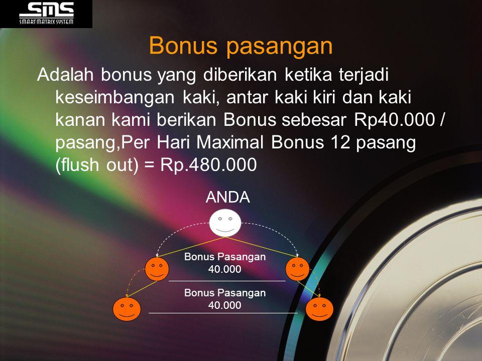 Bonus pasangan