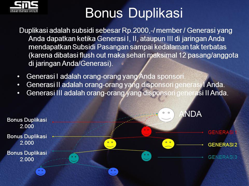 Bonus Duplikasi