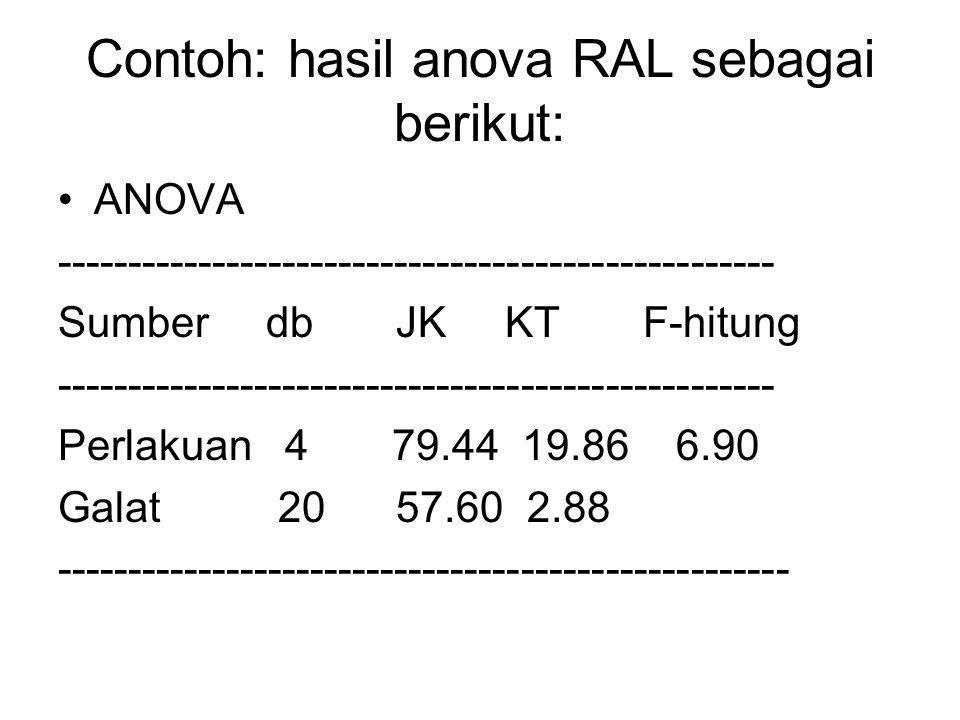 Contoh: hasil anova RAL sebagai berikut: