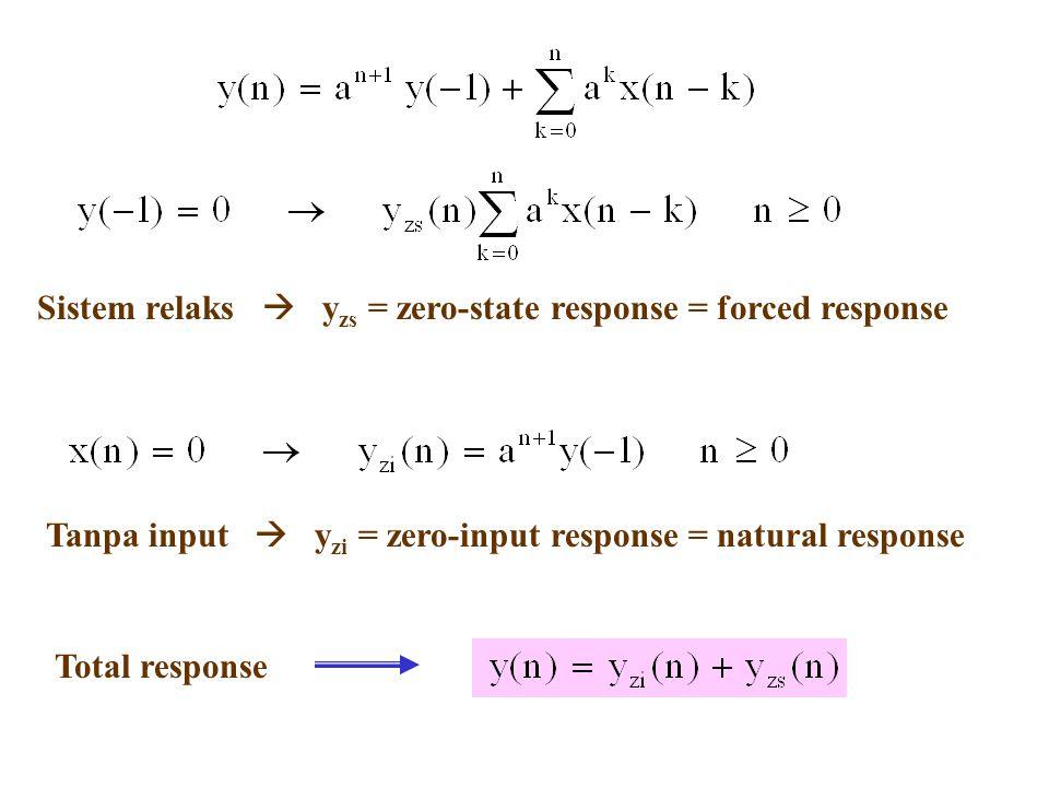 Sistem relaks  yzs = zero-state response = forced response