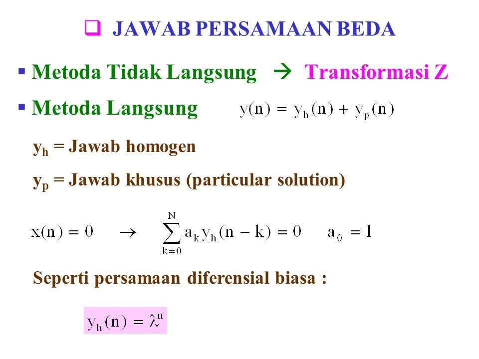 Metoda Tidak Langsung  Transformasi Z