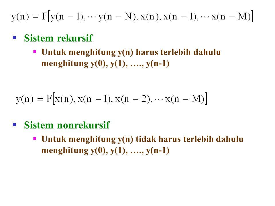 Sistem rekursif Sistem nonrekursif