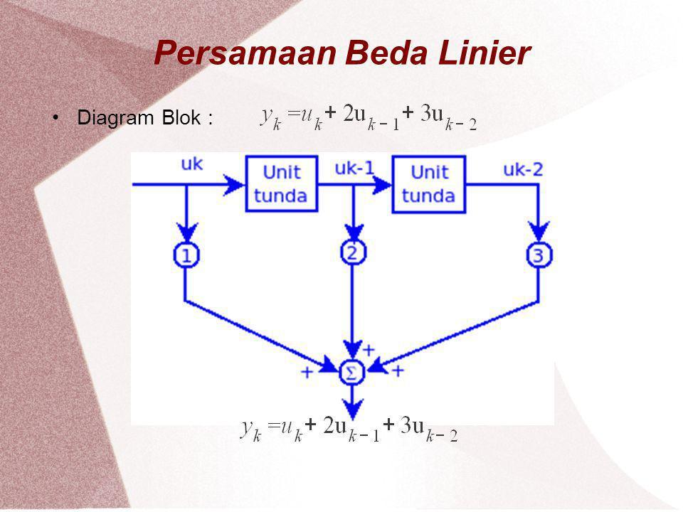 Persamaan Beda Linier Diagram Blok :