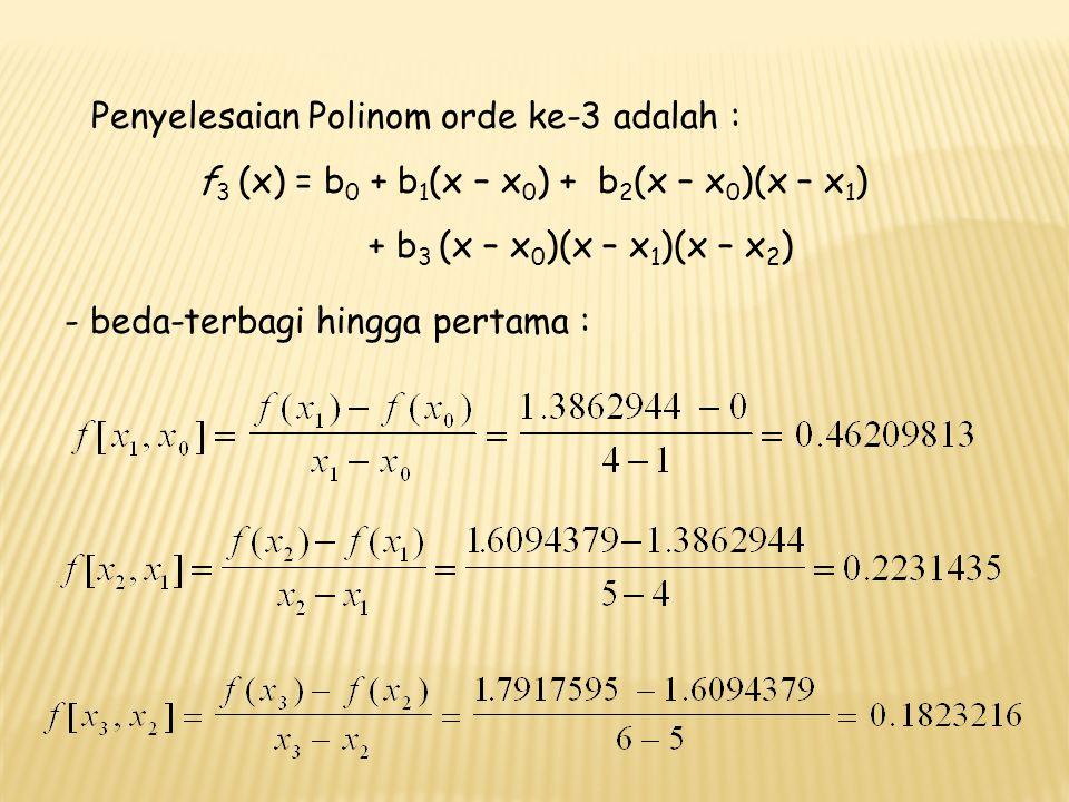Penyelesaian Polinom orde ke-3 adalah :