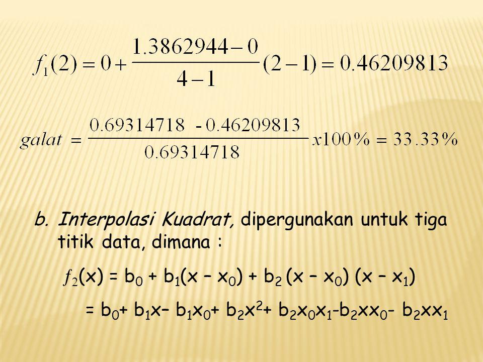 Interpolasi Kuadrat, dipergunakan untuk tiga titik data, dimana :