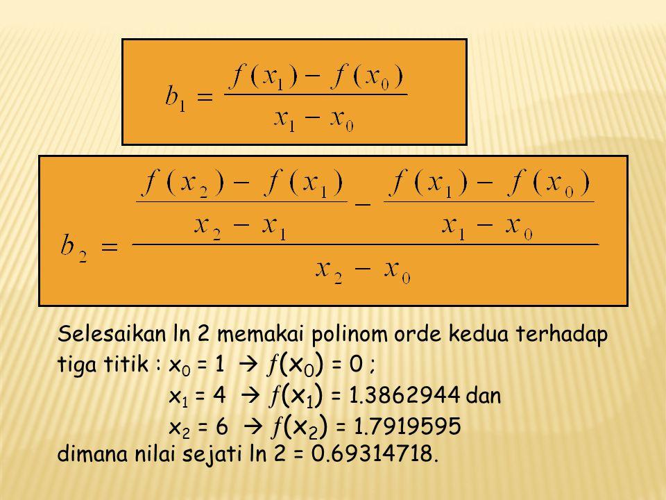 Selesaikan ln 2 memakai polinom orde kedua terhadap tiga titik : x0 = 1  ¦(x0) = 0 ;