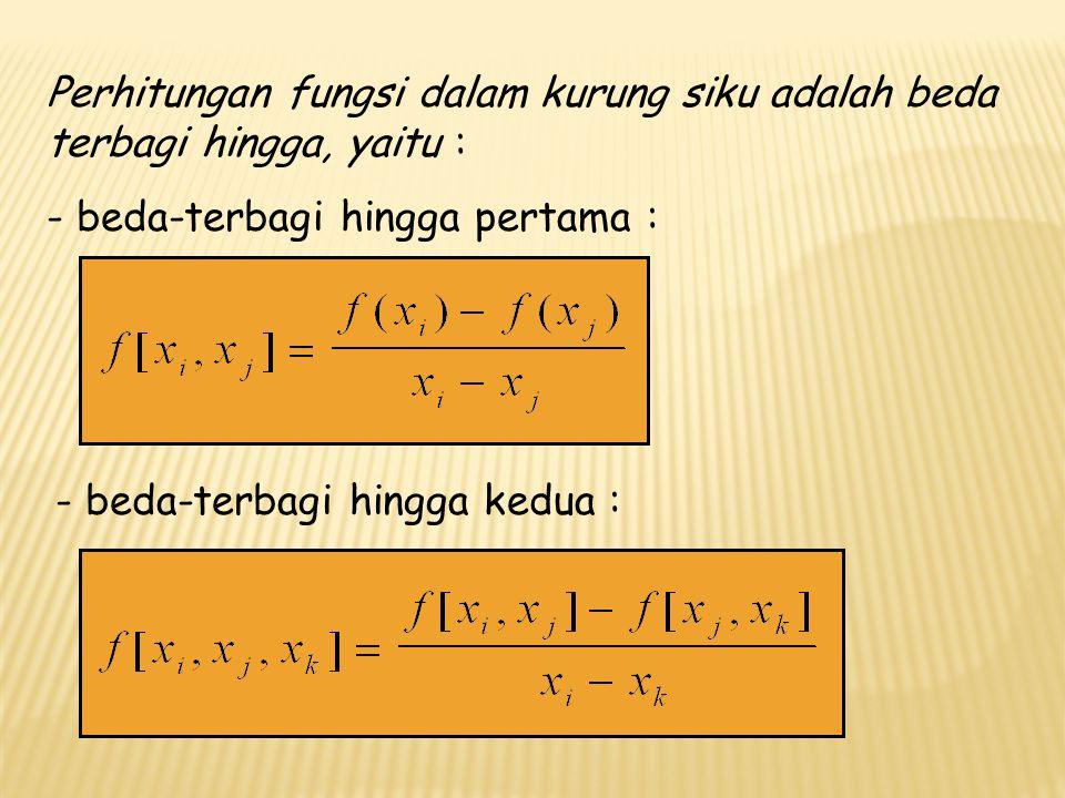 Perhitungan fungsi dalam kurung siku adalah beda terbagi hingga, yaitu :