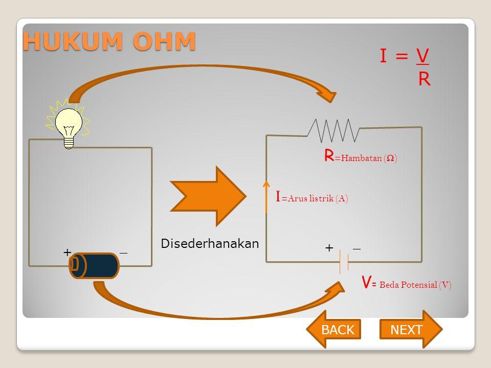 HUKUM OHM I = V R R=Hambatan (Ω) I=Arus listrik (A)
