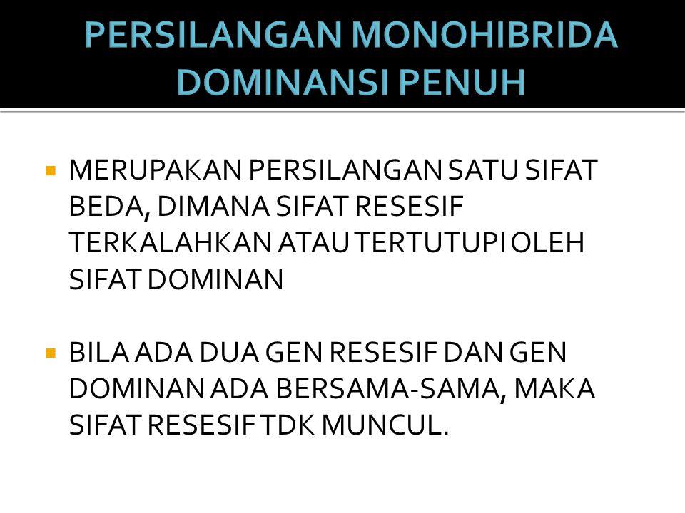 PERSILANGAN MONOHIBRIDA DOMINANSI PENUH