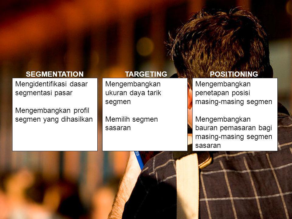 SEGMENTATION TARGETING. POSITIONING. Mengidentifikasi dasar segmentasi pasar. Mengembangkan profil segmen yang dihasilkan.