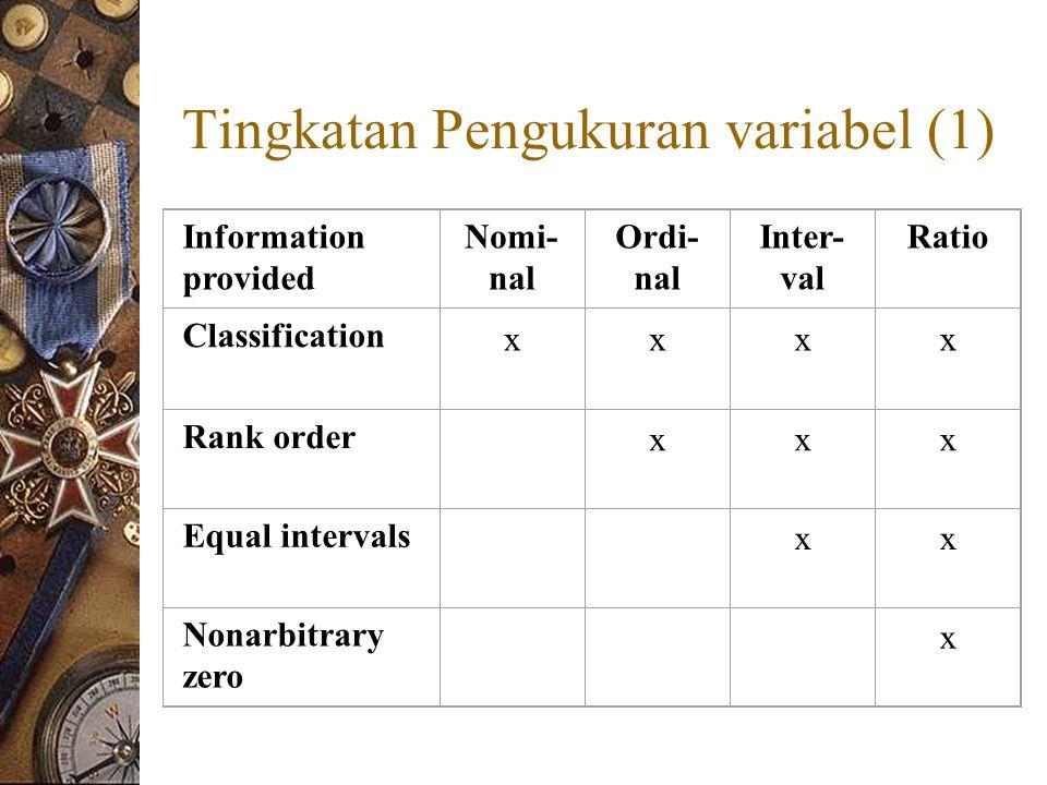 Tingkatan Pengukuran variabel (1)