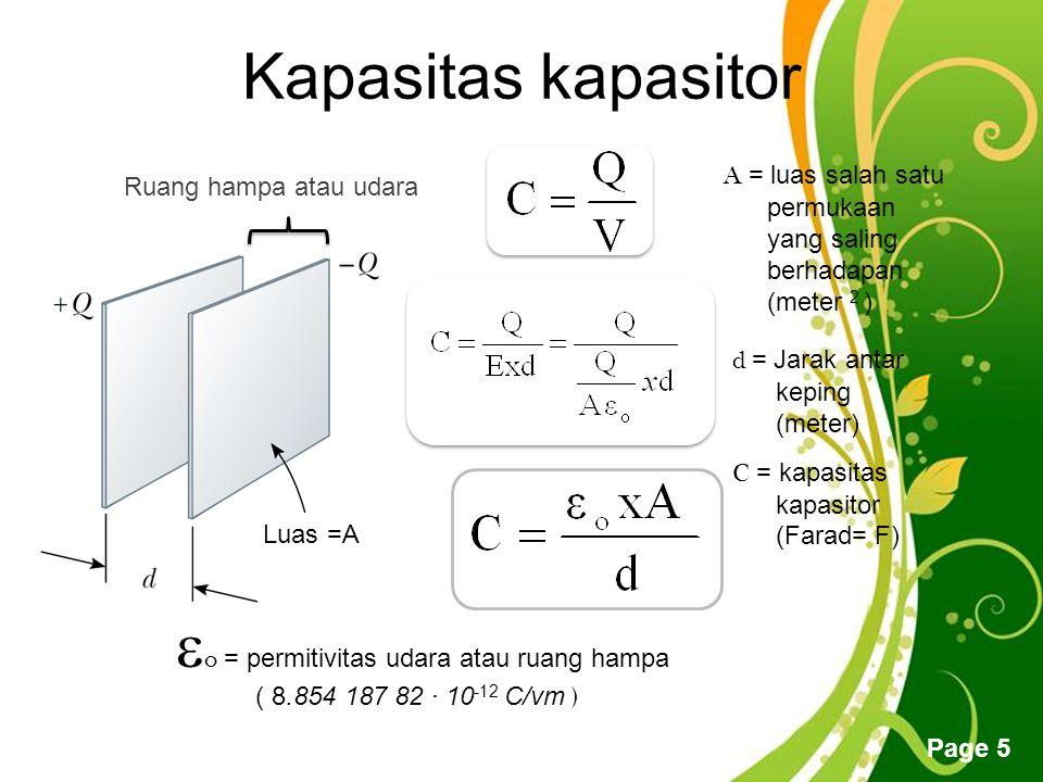 o = permitivitas udara atau ruang hampa