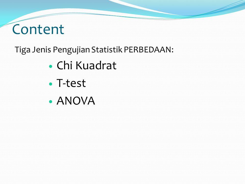 Content Chi Kuadrat T-test ANOVA