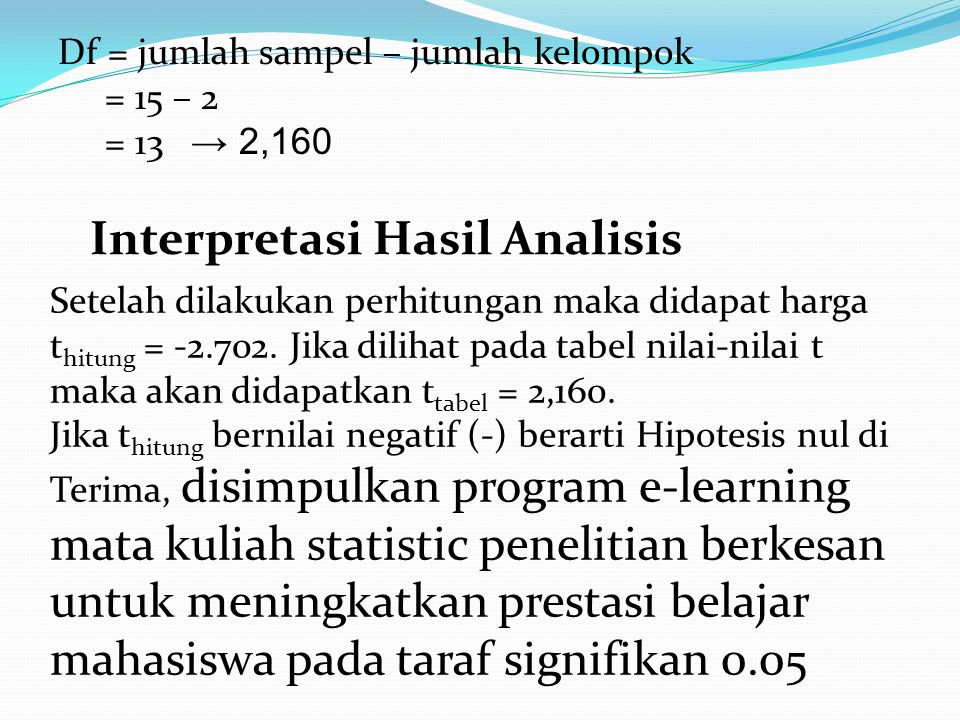 Interpretasi Hasil Analisis