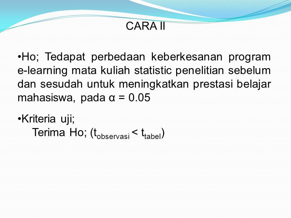CARA II