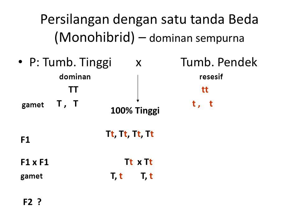 Persilangan dengan satu tanda Beda (Monohibrid) – dominan sempurna