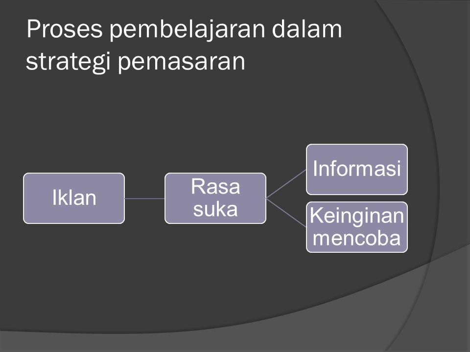 Proses pembelajaran dalam strategi pemasaran