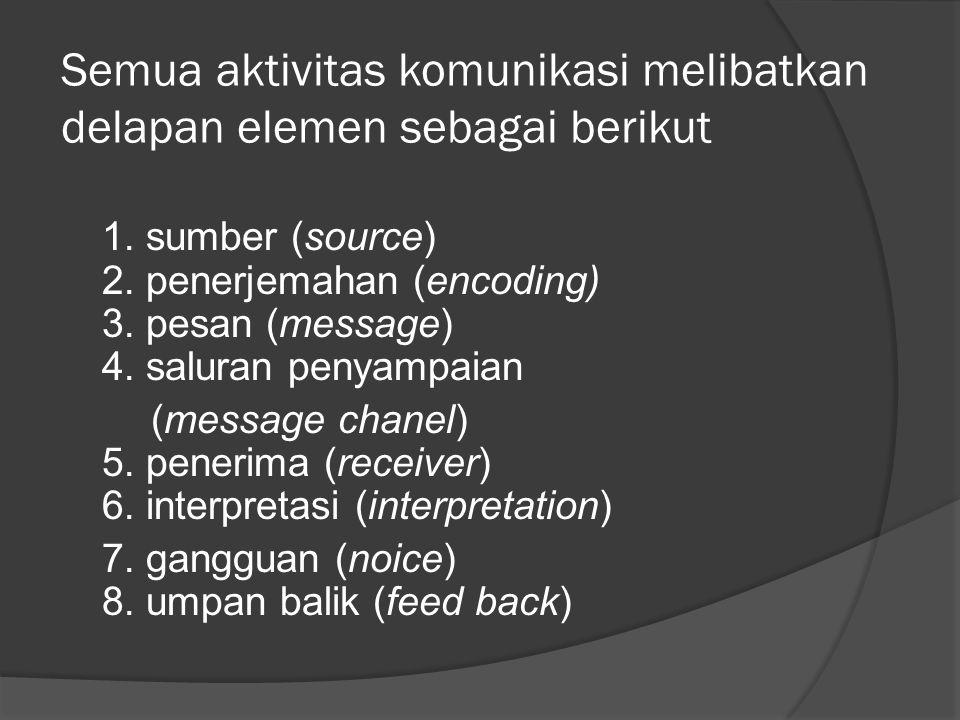 Semua aktivitas komunikasi melibatkan delapan elemen sebagai berikut