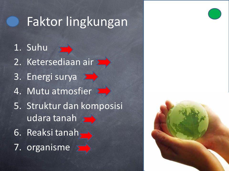 Faktor lingkungan Suhu Ketersediaan air Energi surya Mutu atmosfier