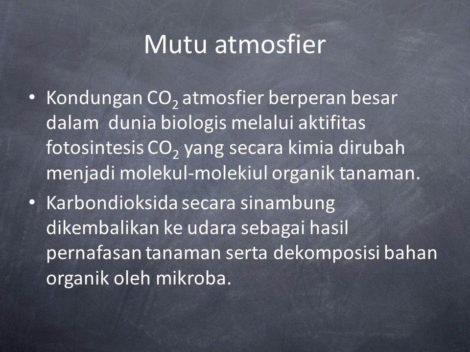Mutu atmosfier
