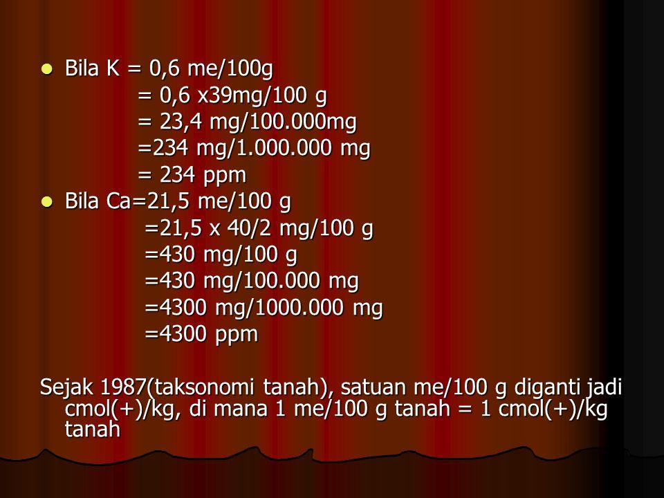 Bila K = 0,6 me/100g = 0,6 x39mg/100 g. = 23,4 mg/100.000mg. =234 mg/1.000.000 mg. = 234 ppm. Bila Ca=21,5 me/100 g.