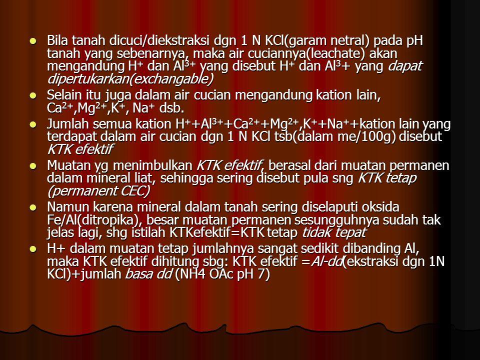 Bila tanah dicuci/diekstraksi dgn 1 N KCl(garam netral) pada pH tanah yang sebenarnya, maka air cuciannya(leachate) akan mengandung H+ dan Al3+ yang disebut H+ dan Al3+ yang dapat dipertukarkan(exchangable)