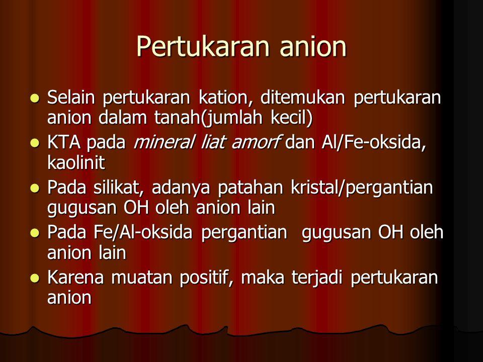 Pertukaran anion Selain pertukaran kation, ditemukan pertukaran anion dalam tanah(jumlah kecil)