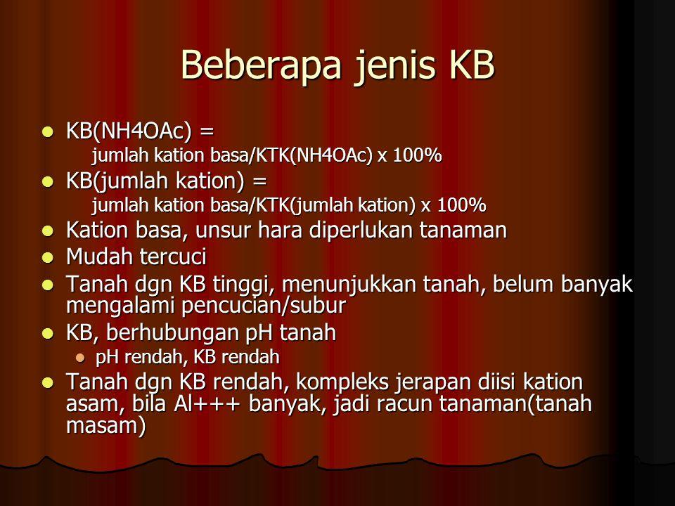 Beberapa jenis KB KB(NH4OAc) = KB(jumlah kation) =