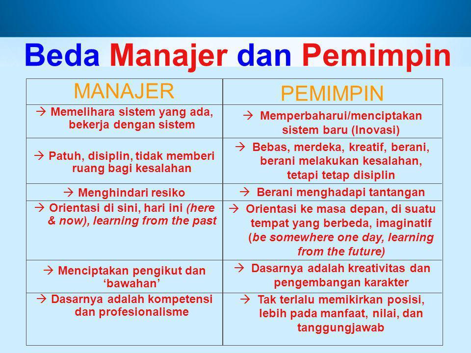 Beda Manajer dan Pemimpin