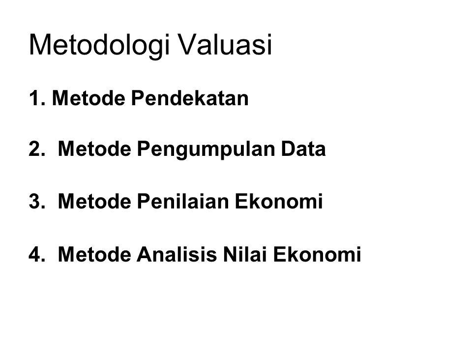 Metodologi Valuasi 1. Metode Pendekatan 2. Metode Pengumpulan Data