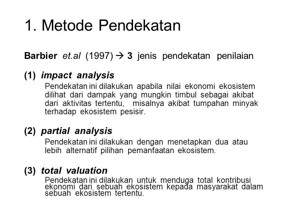 1. Metode Pendekatan Barbier et.al (1997)  3 jenis pendekatan penilaian. (1) impact analysis.
