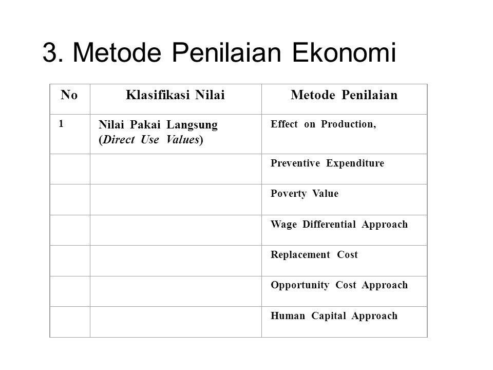 3. Metode Penilaian Ekonomi