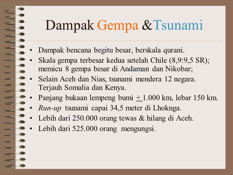 Dampak Gempa &Tsunami Dampak bencana begitu besar, berskala qurani.