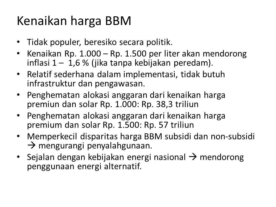 Kenaikan harga BBM Tidak populer, beresiko secara politik.