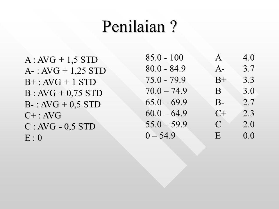 Penilaian 85.0 - 100 A 4.0 A : AVG + 1,5 STD 80.0 - 84.9 A- 3.7